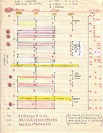 Score for a piece by C.W. Vtracek, Chris Cutler and Thomas Dimuzio.